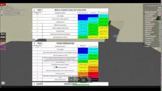 Roblox Tornado Chasers Season 2 Ep 7