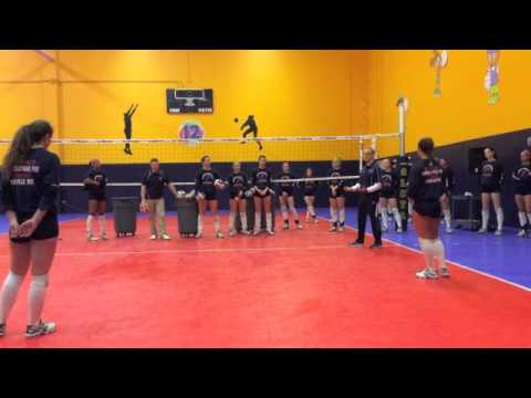 Serving, Passing, Defense, Ball Control Education 2
