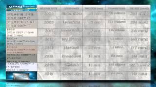iNTEL i7 7700k vs 6700k vs 5775c vs 4790k vs 3770k vs 2600k vs 860 vs 920 /COMPARISON, NO BENCHMARKS