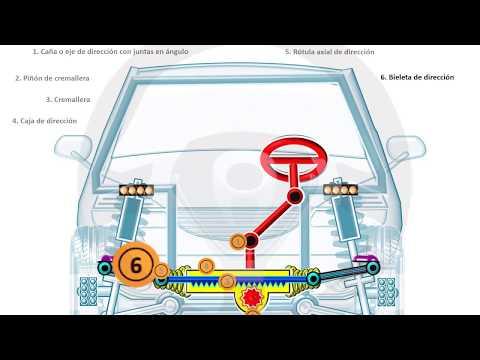 INTRODUCCIÓN A LA TECNOLOGÍA DEL AUTOMÓVIL - Módulo 11 (10/16)
