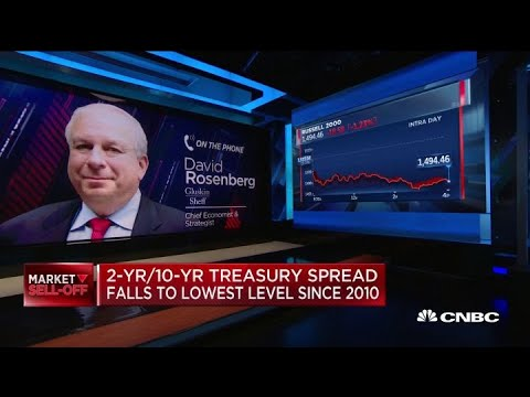 Mother of all short-covering rallies for bond market: David Rosenberg