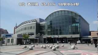 【都道府県】無人駅の割合ランキング 2012年