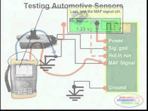 basic sensor testing wiring diagram youtube rh youtube com Garage Door Sensor Circuit Diagram O2 Sensors Diagram of All Banks