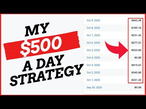 How to Start Affiliate Marketing for Beginners in 2020 [A step by step guide]