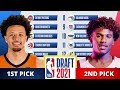 OFFICIAL 2021 NBA Mock Draft: Latest Projection for NBA 2021 Draft