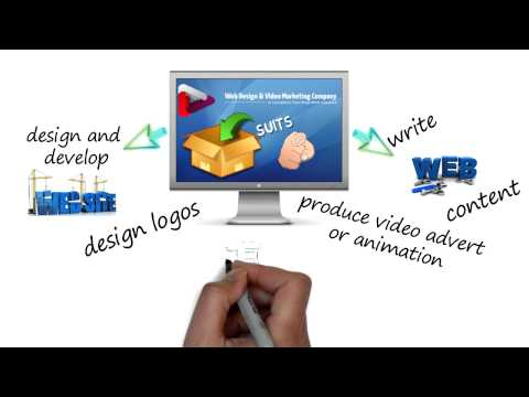 Web Design Birmingham--Web developer Birmingham--Web Development Services