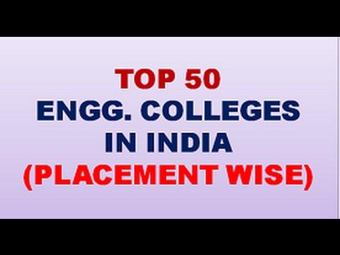 best engineering universities in india