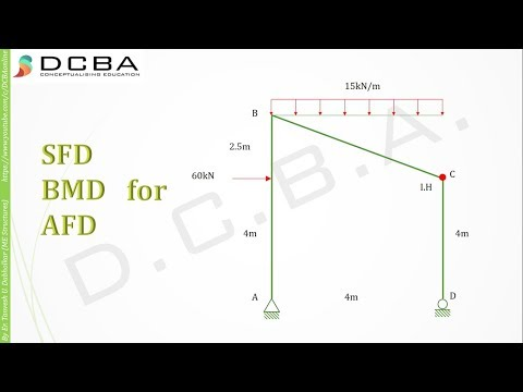 Civil engineering / SFD BMD AFD for an inclined frame with Internal Hinge