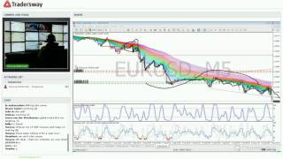Forex Trading Strategy Video For Today: (LIVE Thursday August 4, 2016)