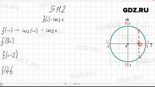 № 11.2- Алгебра 10-11 класс Мордкович
