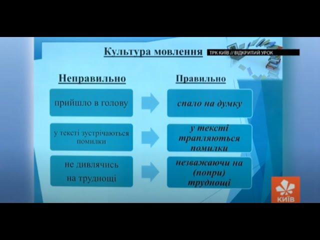 11 клас. Українська мова. Двокрапка у складному реченні