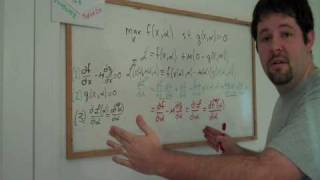 24a. Proving The Envelope Theorem