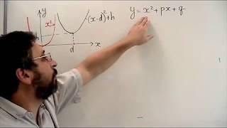 График квадратичной функции: урок за 9 минут