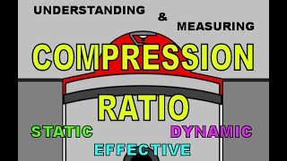 Understanding & Measuring Compression Ratio : Static, Dynamic, Effective, Two & Four Stroke