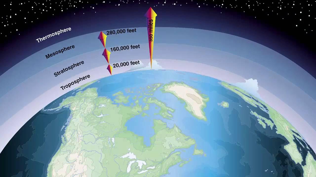 Various Atmospheric Earth Land