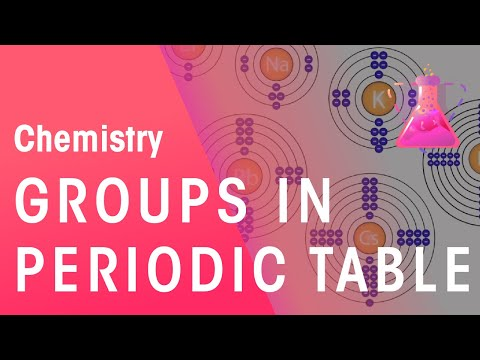 Group 1 as an example of Groups in the periodic table | Chemistry for All | The Fuse School