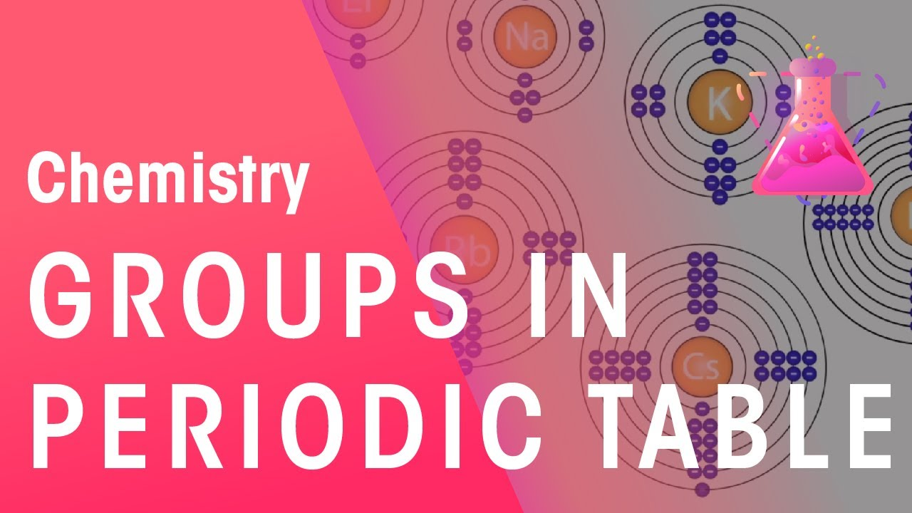 Group 1 as an example of groups in the periodic table chemistry group 1 as an example of groups in the periodic table chemistry for all the fuse school youtube urtaz