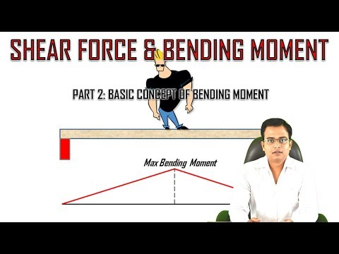 Shear Force and Bending Moment_Part 2_Concept of Bending Moment