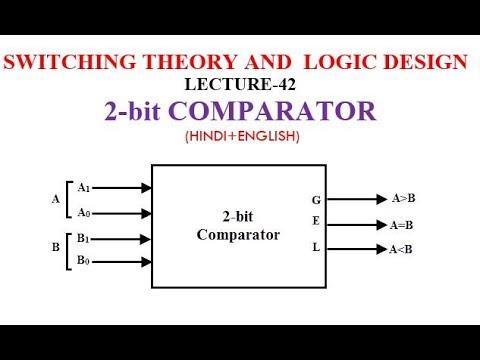 2-bit COMPARATORs-Lect42