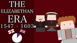 Ten Minute English and British History #18 - The Late Tudors: Elizabeth and the Spanish Armada