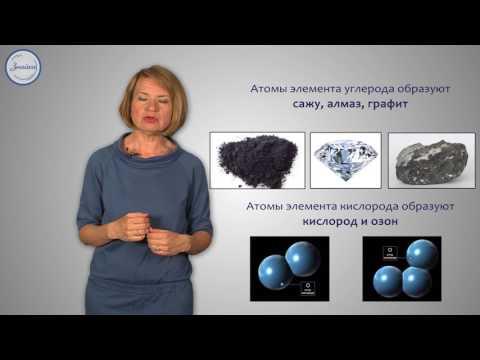 Как отличить простые и сложные вещества
