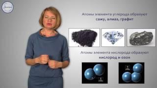 Химия 8 Простые и сложные вещества  Состав веществ