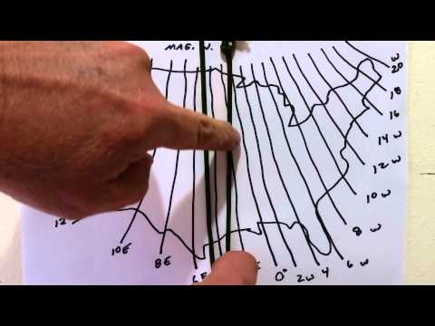 Easy basic compass series ( part 3 ) Declination explanation Eagle Jon