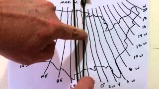 Easy basic compass series ( part 3 ) Declination explanation Eagle Jon