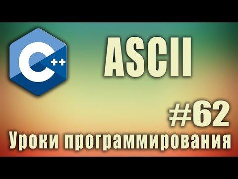 Как вывести код символа c