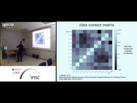Mining networks of human contact with wearable sensors