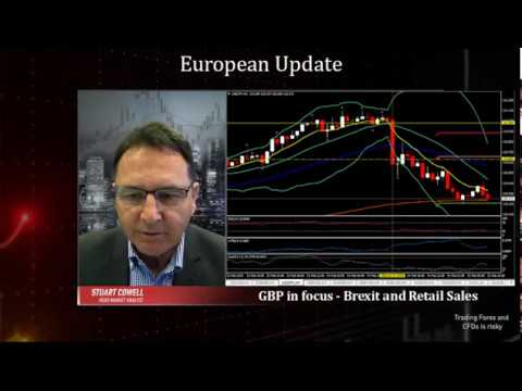 GBP in Focus - Brexit and Retail Sales | 15.02.2019