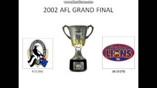 2002 AFL Season Results