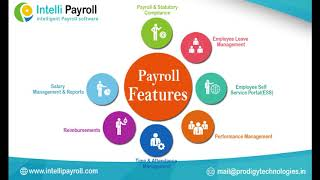 Intellipayroll is among few top payroll software companies in india dedicated to develop a robust yet simple use software. intelli capture...