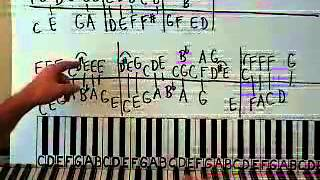 How To Play Jingle Bells Jazzy Style Piano Lesson Shawn Cheek Tutorial