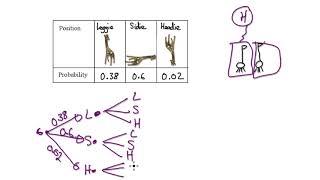 Math probability homework help