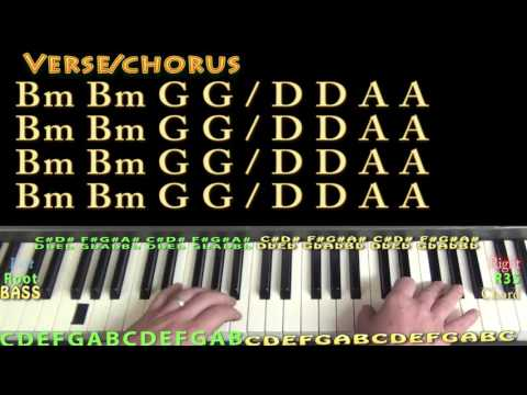 Despacito (Luis Fonsi) Piano Lesson Chord Chart - Bm G D A