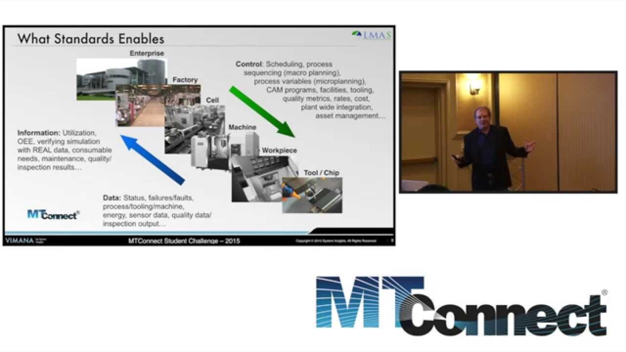 MTConnect Tutorial with Will Sobel