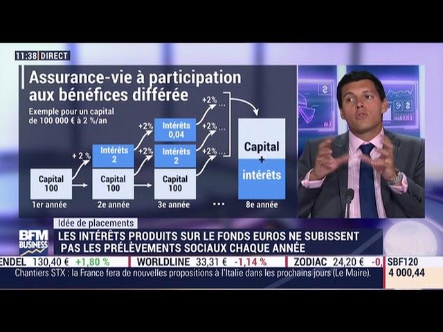 Idées de placements - l'Assurance vie à participation aux bénéfices différée