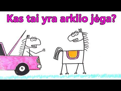 Kiek arklio jėgų