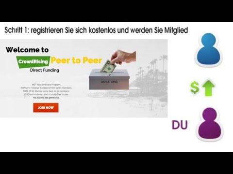 Crowdrising - peer to peer direct funding Deutsche Präsentation