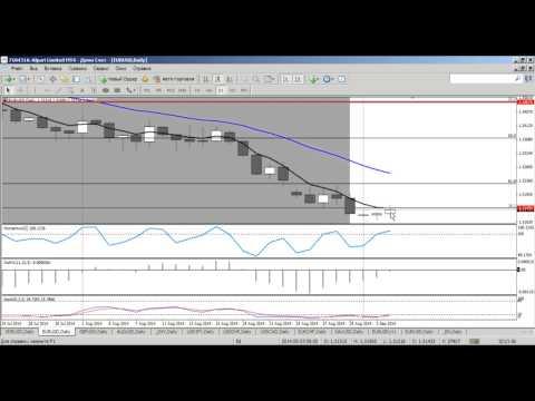 Среднесрочный анализ валютных курсов на Форекс от 03.09.2014