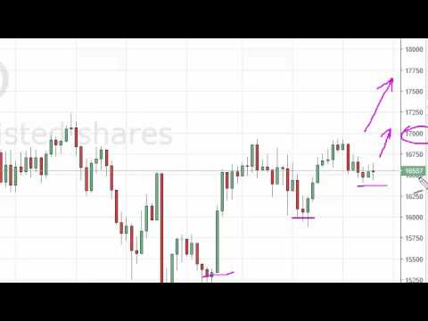 Nikkei Technical Analysis for August 24 2016 by FXEmpire.com