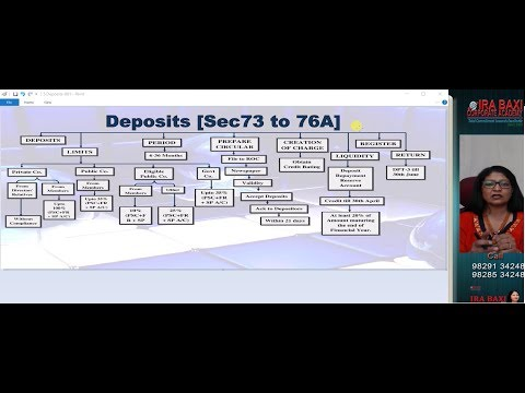 CA INTER | Deposits | May,18 | Corporate Laws