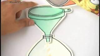 Profeco TV 11.5 Tecnología Doméstica Profeco: Bebida de Soya