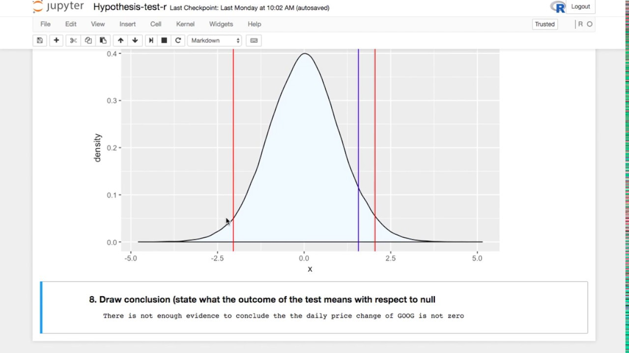 R Tutorial: Two-Tailed Hypothesis Test with Explanation of Statistics