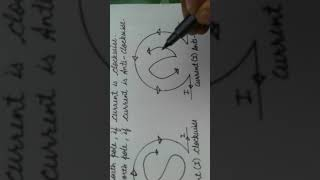 CLOCK FACE RULE | MAGNETIC EFFECTS OF ELECTRIC CURRENT | IN HINDI