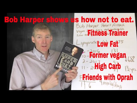 How Not to Eat. Bob Harper Heart Attack. The Biggest Loser TV Show fitness trainer.