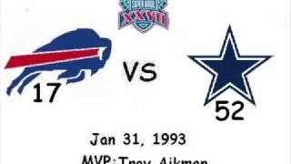 Entire Super Bowl History