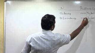 Partnership Accounts Lecture 2(1)