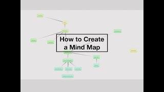 كيفية إنشاء خريطة العقل | مخطط الحدث ألينا K. باول